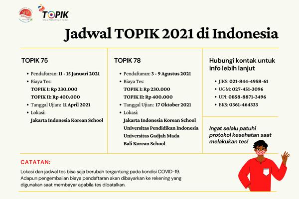 jadwal-TOPIK-2021