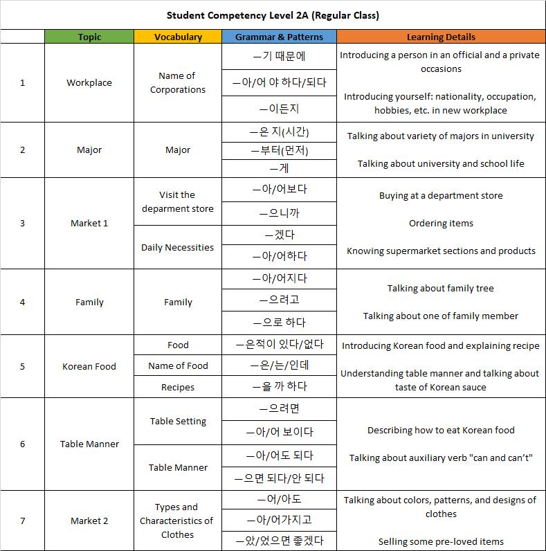 kelas-bahasa-korea